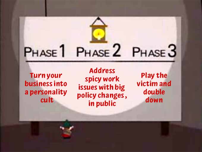Business model chart from the South Park episode 'Gnomes'
