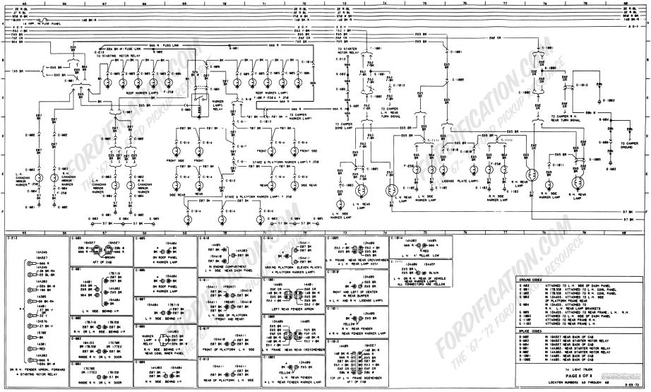 ford f wiring diagram images 2004 ford f350 fuse box diagram lzk gallery