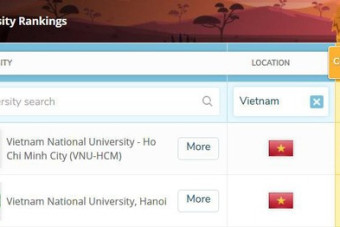 Two Việt Nam universities among world's best