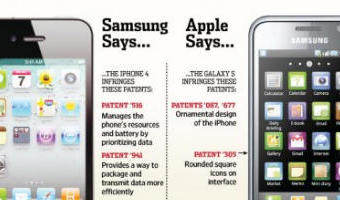 Why the Apple vs Samsung $1 billion verdict is correct and should stand