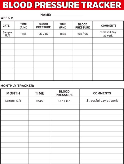 picture relating to Printable Monthly Blood Sugar Log identified as Printable Blood Sugar Log ABC Diabetic issues