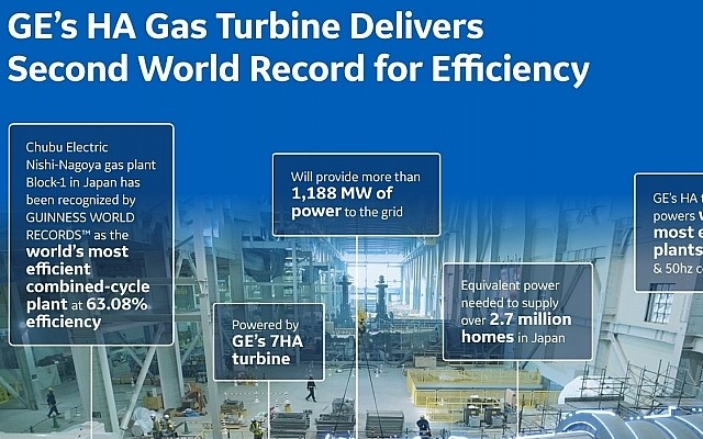GE's HA gas turbine scoops second world record for