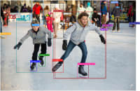Ice skating with openimages bounding boxes