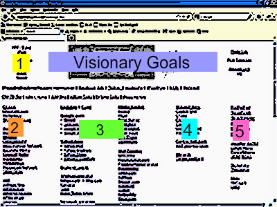 old vision board