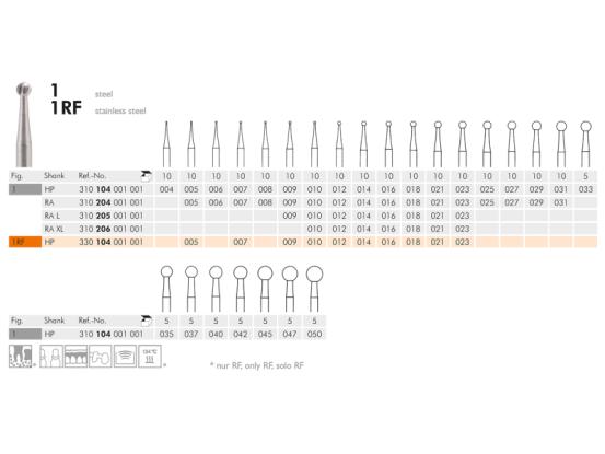 ME RA 1-025 staalboor 1x10 310204001001025 A05075 img