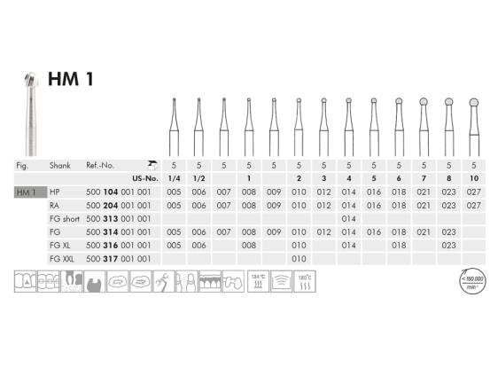 ME HP 1-050 staalboor 1x5 310104001001050 A42919 img