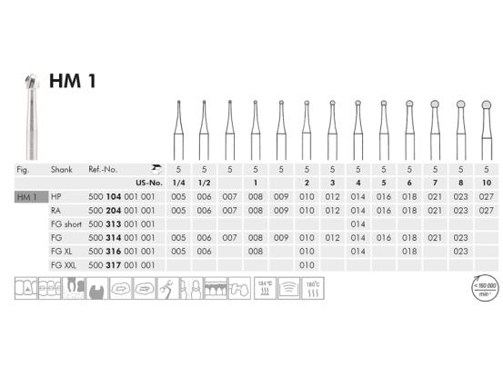 ME HP 1-037 staalboor 1x5 A42916 img
