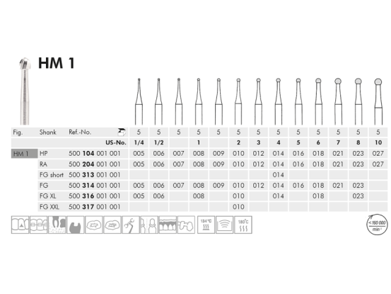 ME HP 1-045 staalboor 1x5 A42917 img