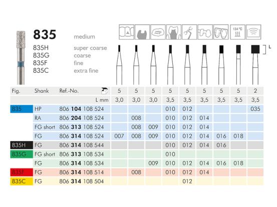 ME FGS 835-012 diamantinstrument 1x5 A03942 img