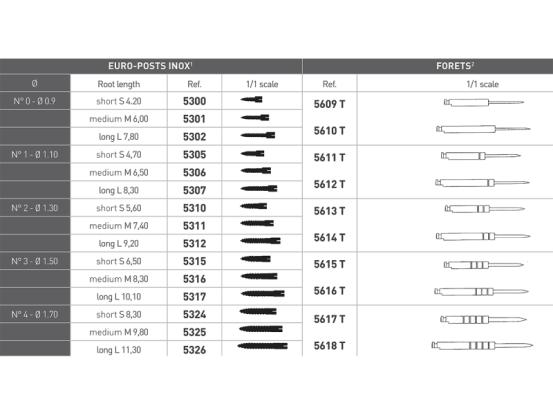 ANT Euro-Post reamer kort 1,30 1x3 A20920 img