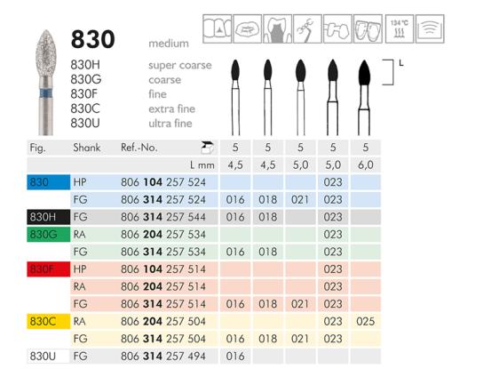 ME RA 830C-025 diamantinstrument 1x5 1136 img
