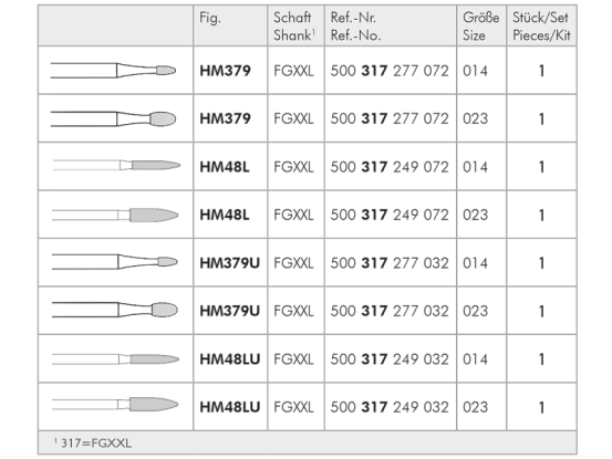 ME 2575 Periimplantitis Kit A45927 img