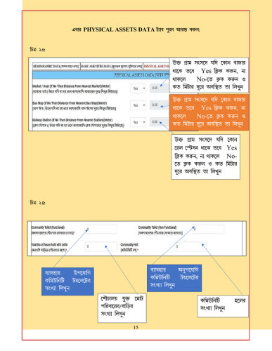 WBIMS USER MANUAL - GRAM SANSAD PROFILE CREATION 11