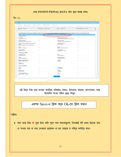 WBIMS USER MANUAL - GRAM SANSAD PROFILE CREATION 14