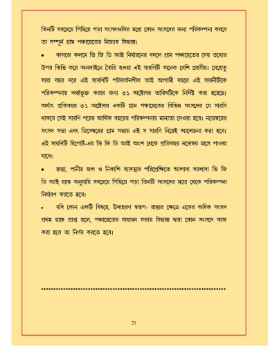 WBIMS USER MANUAL - GRAM SANSAD PROFILE CREATION 18