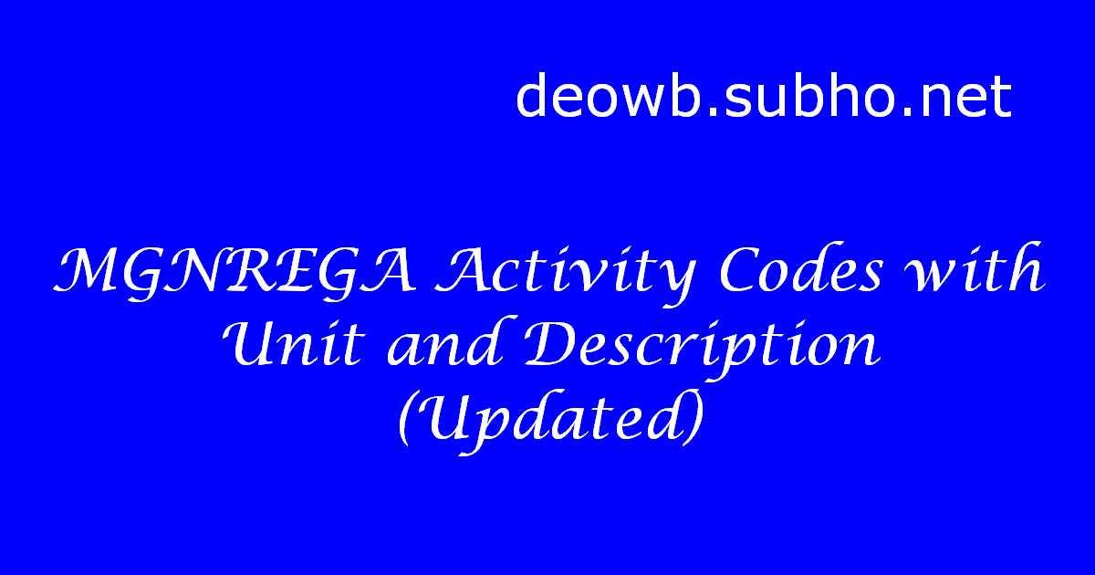 Activity Codes Banner