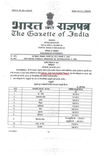 MGNREGA WAGE RATE 2017-2018