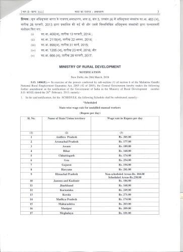 MGNREGA WAGE RATE 2018-2019 3