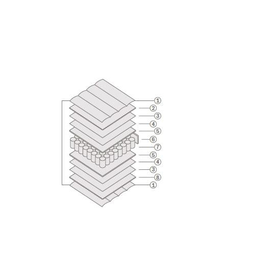Lipari-Materasso a molle insacchettate · Fruibile su entrambi i lati · Media portanza · 7 zone a portanza diff erenziata · Soffi ce · Ergonomico · Antiacaro · Automodellante · Igienizzabile · Climatizzato · Traspirante e ventilato · Sfoderabile
