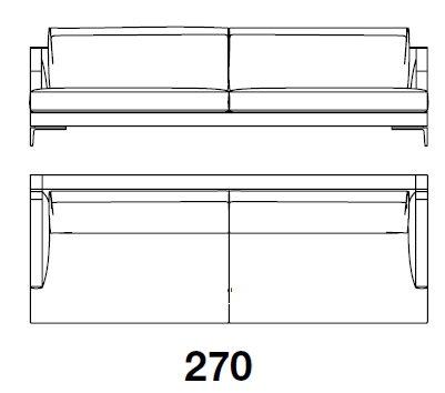 Lineare 270 cm