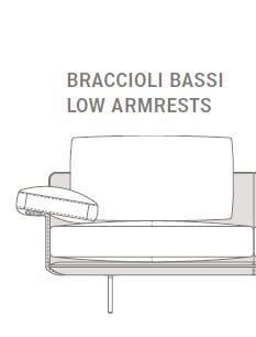 Low Armrests