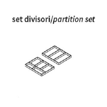 Partition set