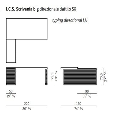 Typing directional LH