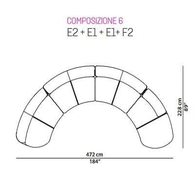 Configuration 6