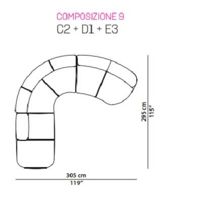 Configuration 9