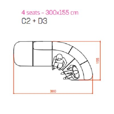 Configuration 12
