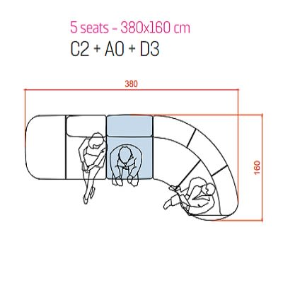 Configuration 17