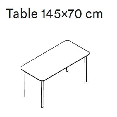 145x70 cm