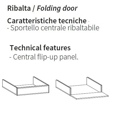 Central flip-up panel