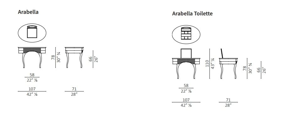 arabella-sizes