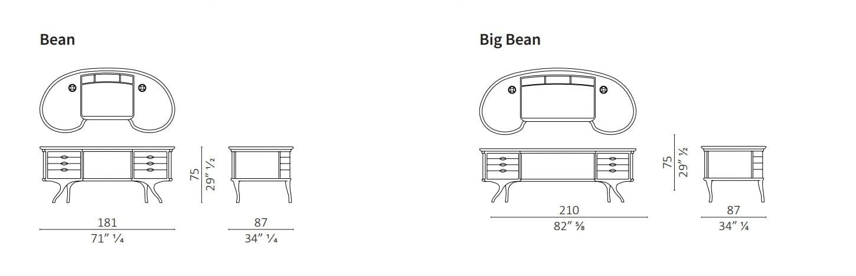 bean-sizes