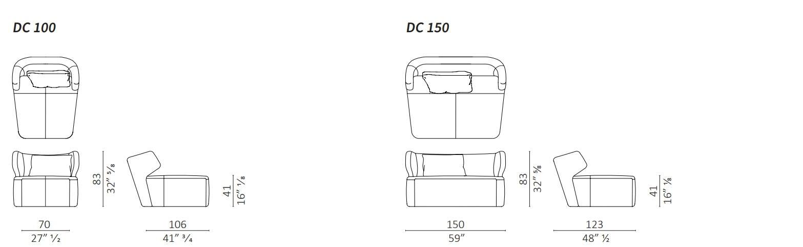 dc-sizes