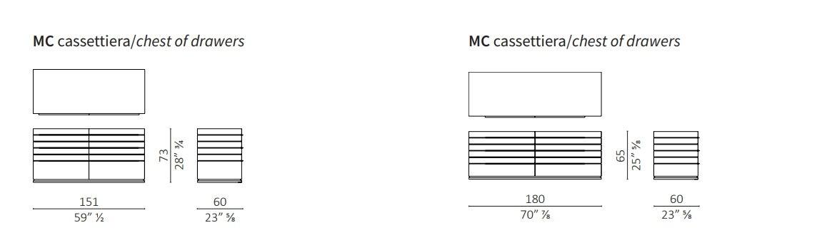 mc-misure