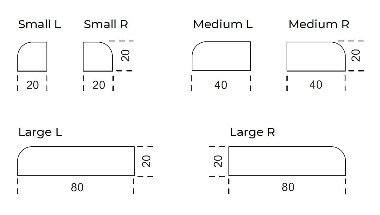 roundcut-size