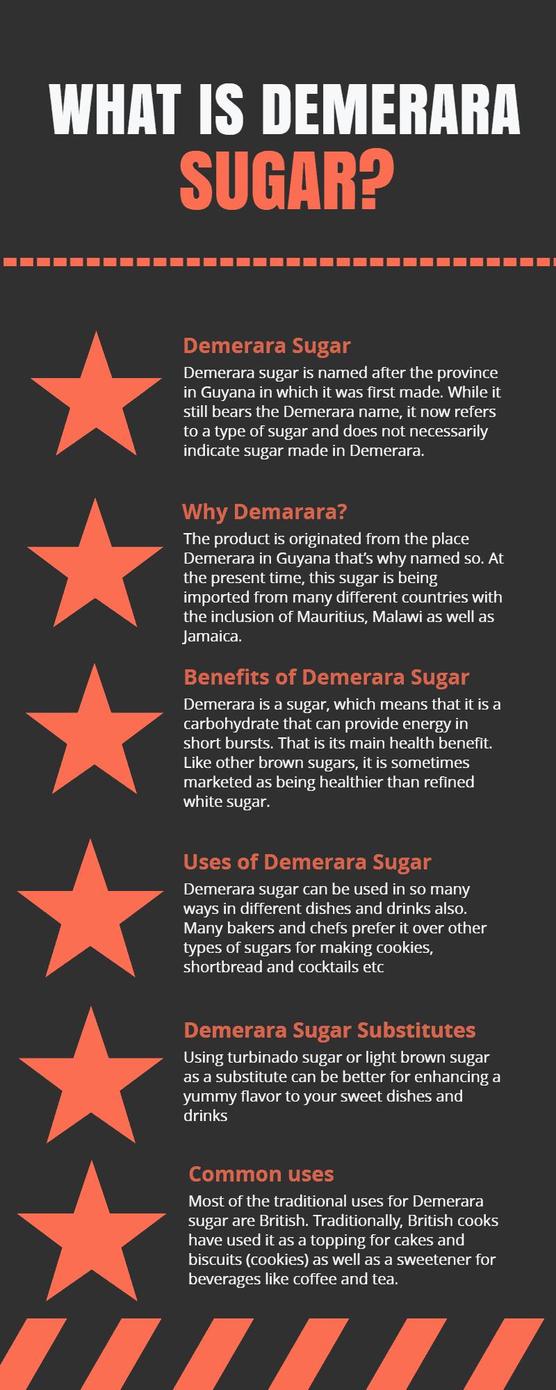 Nature of Demerara Sugar