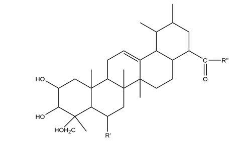 Chemical structure of gotu kola (Centella asiatica)