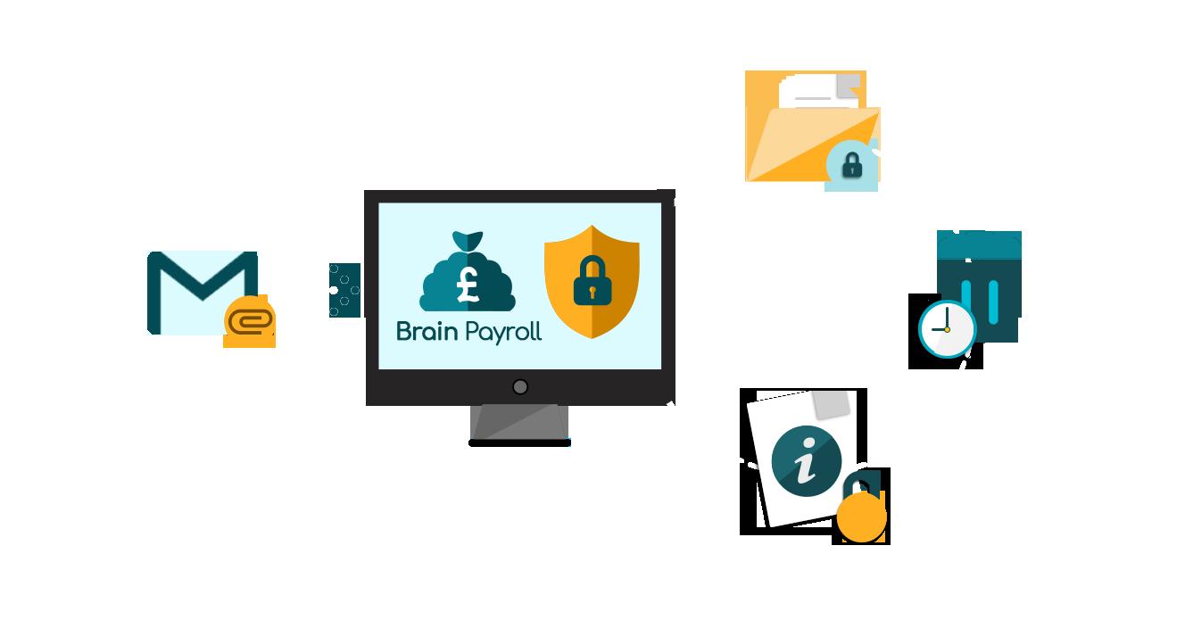 Brain Payroll