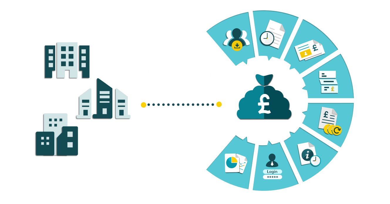 Multi Compnay Processing