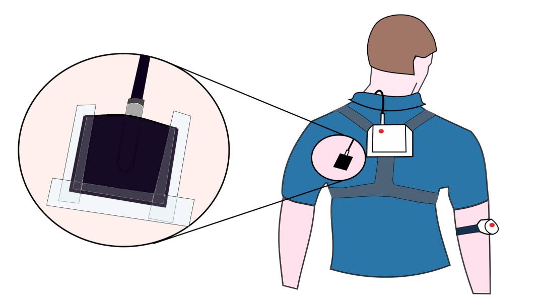 — Wearable Technology Applications for Nuclear Decommissioning Workers