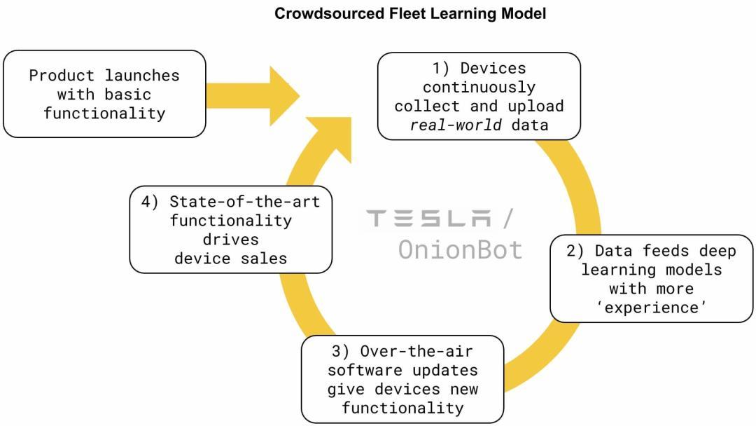 — OnionBot: Building a Robot Sous-Chef