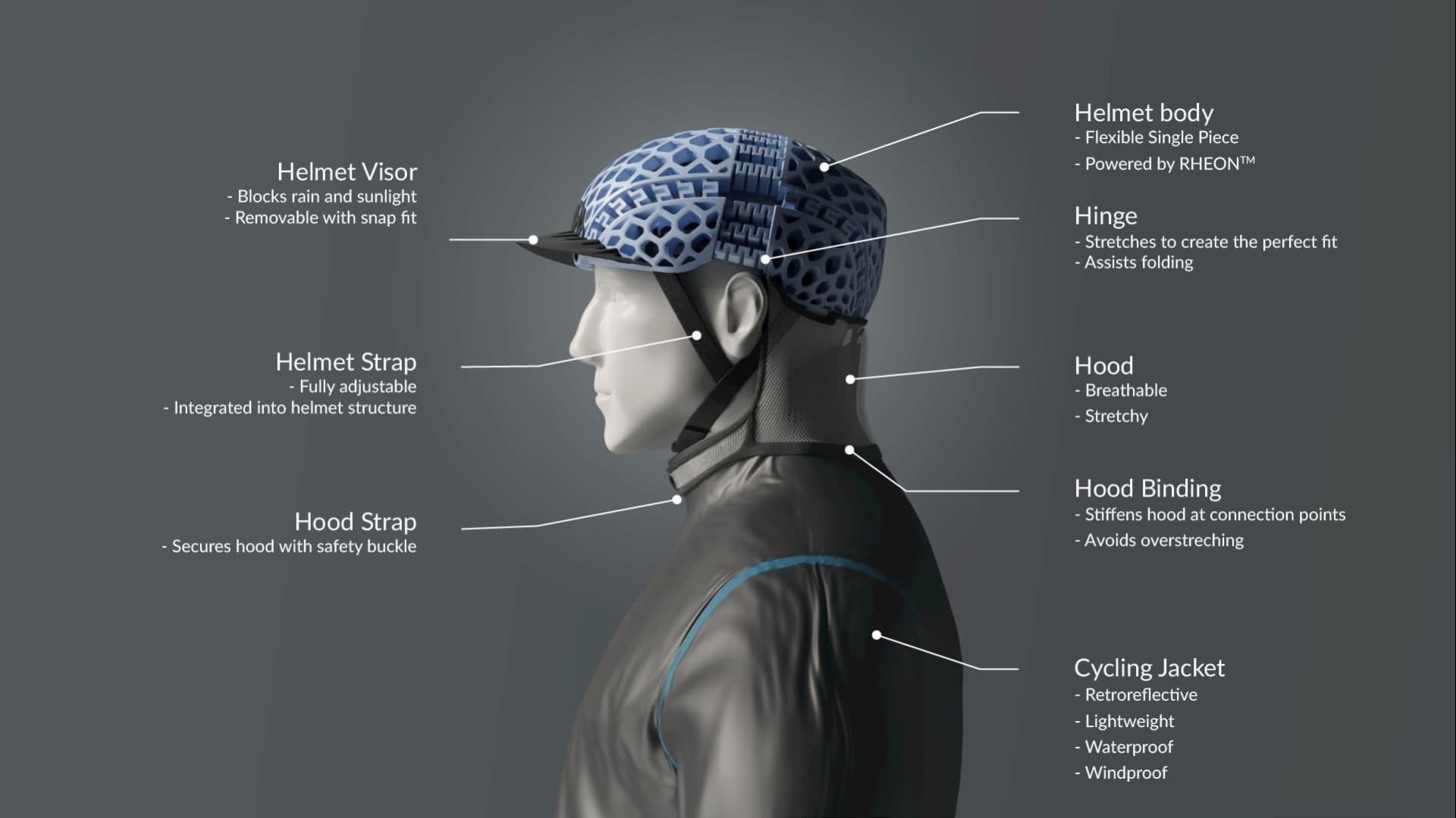 — FLEX - Flexible Folding Cycling Helmet