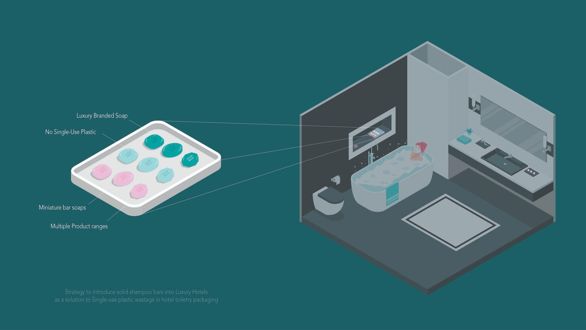 — Rethinking Luxury Soap