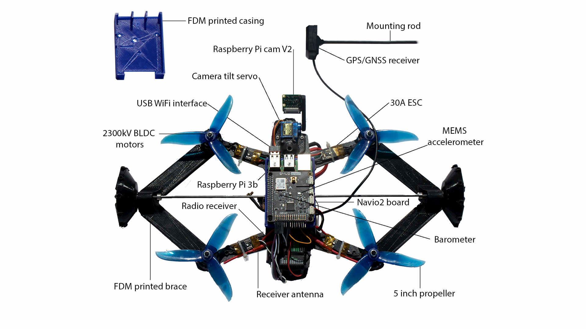 — Geographical Mapping with Hybrid Aerial/Terrestrial Drones