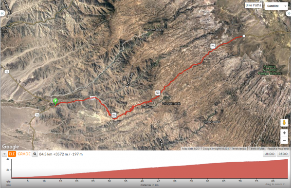 Nazca cycle route