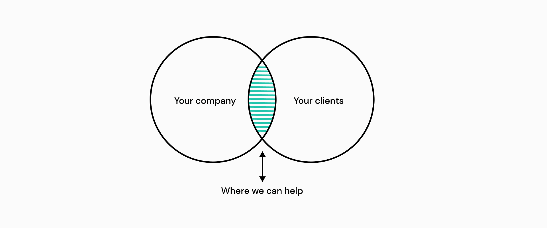 We can help you to reach your clients