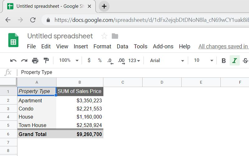 google sheets pivot table format